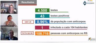 O anúncio foi realizado pela coordenadora do Comitê de Dados, Leany Lemos, e o professor Fernando Barros (Imagem: caputura de tela)