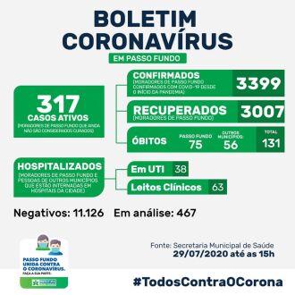 Boletim municipal desta quarta-feira (Imagem: Divulgação)