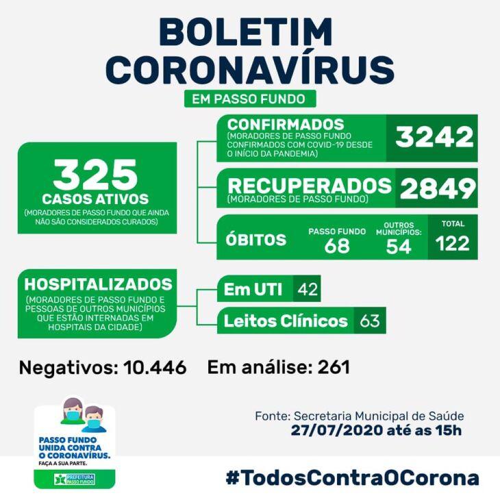 Boletim municipal desta segunda-feira (Imagem: Divulgação)