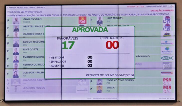 Proposta foi aprovada na tarde de quarta-feira (Foto: Comunicação / CMPF)